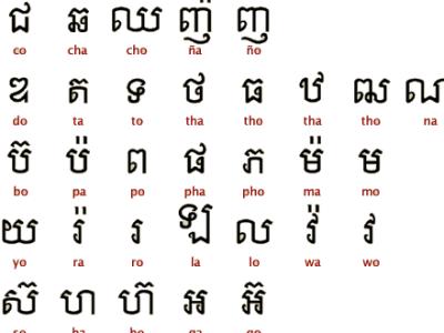 Khmer Languages